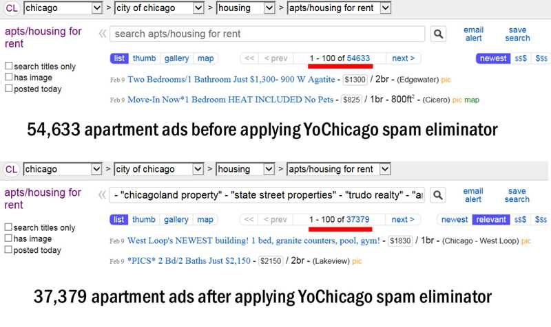 Kill 17,000 Craigslist apartment spam ads with one mouse-click