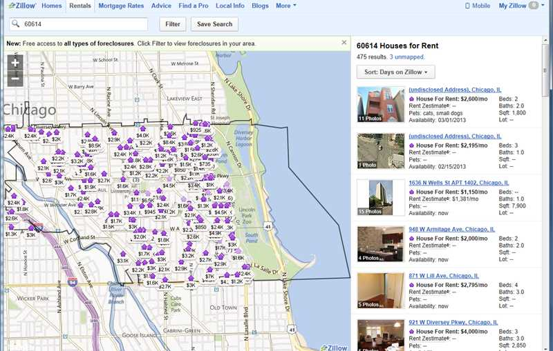 Are there 475 single-families for rent in Lincoln Park?